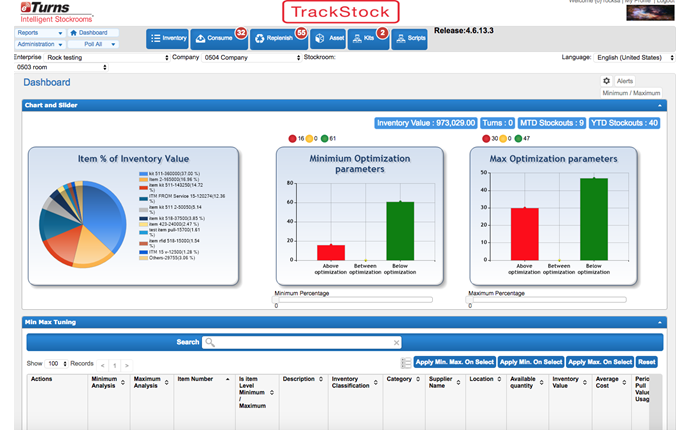 Powerful dashboard analytics to optimize your customers' stockrooms & trucks as well as your distribution centers